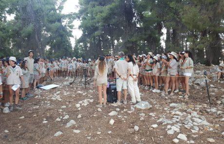 מחנות הקיץ של תנועות וארגוני הנוער בעיר